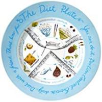 Diets The Diet Plate Female Diet Plate